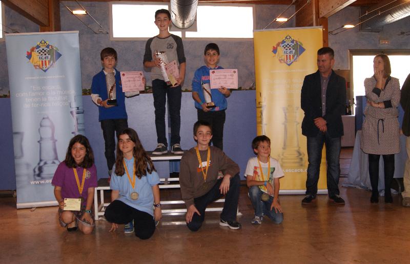 catedats2015_podiumsub12