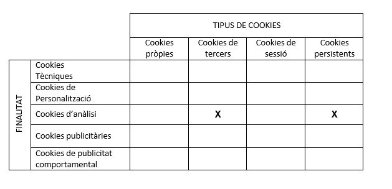 taula-cookies